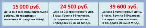 Цены за тренинг 39600 руб.