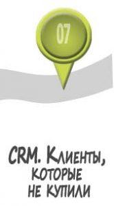 Карта тренинга CRM